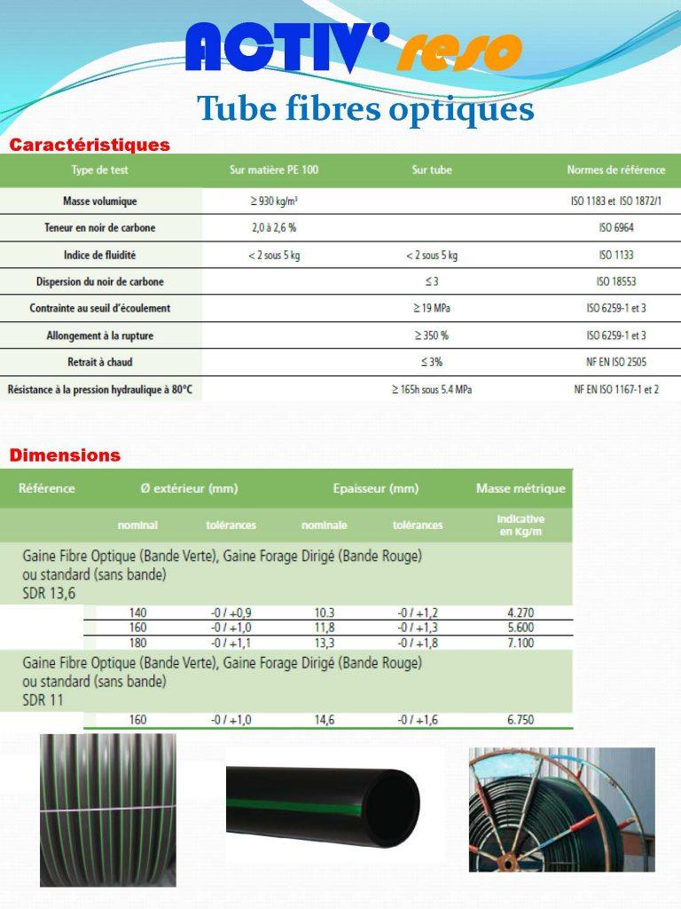 ACTIV'reso - Tube fibres optiques PE100 - caractéristiques & dimensions