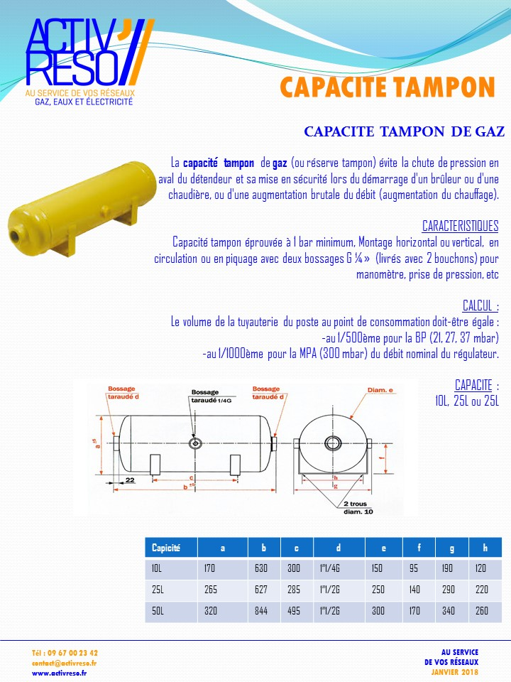 capacite tampon - activreso