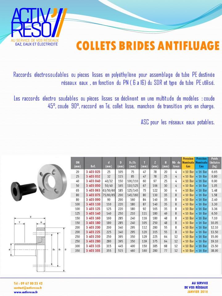 colets brides antifulage - activreso