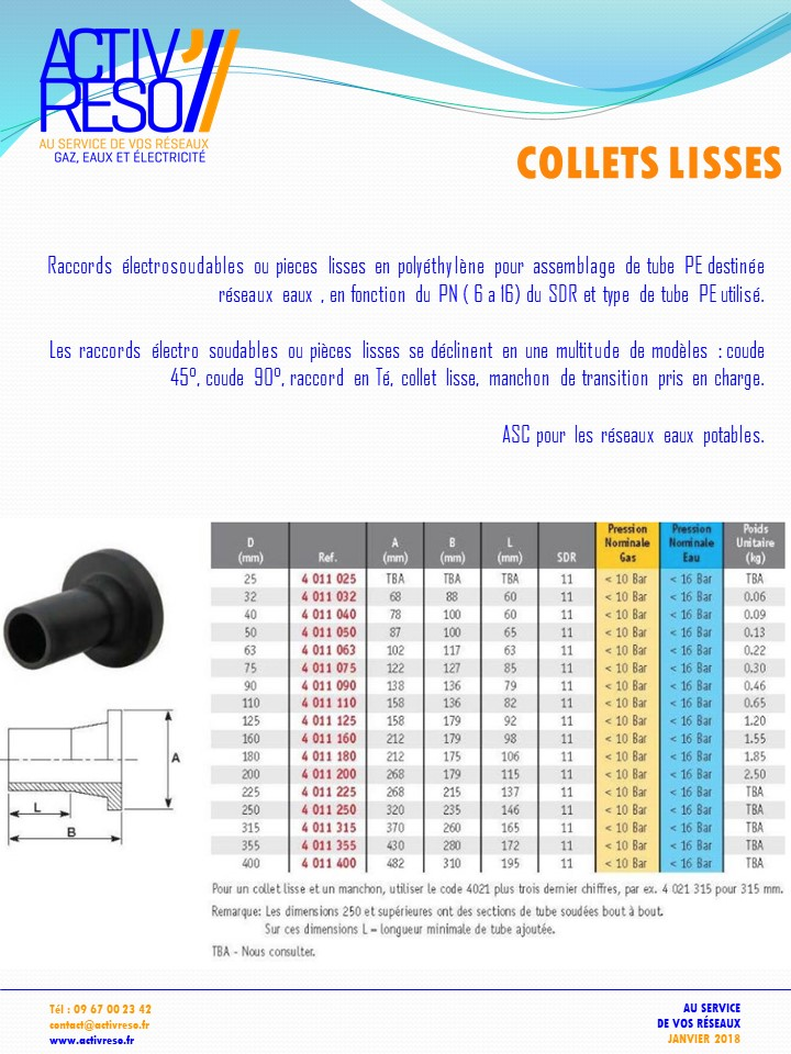 colets lisses - activreso