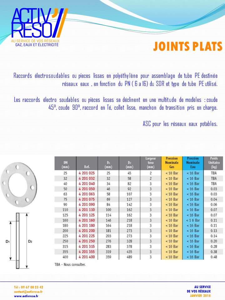 joints plats - activreso