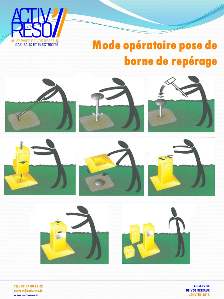 mode opératoire borne de reperage - activreso