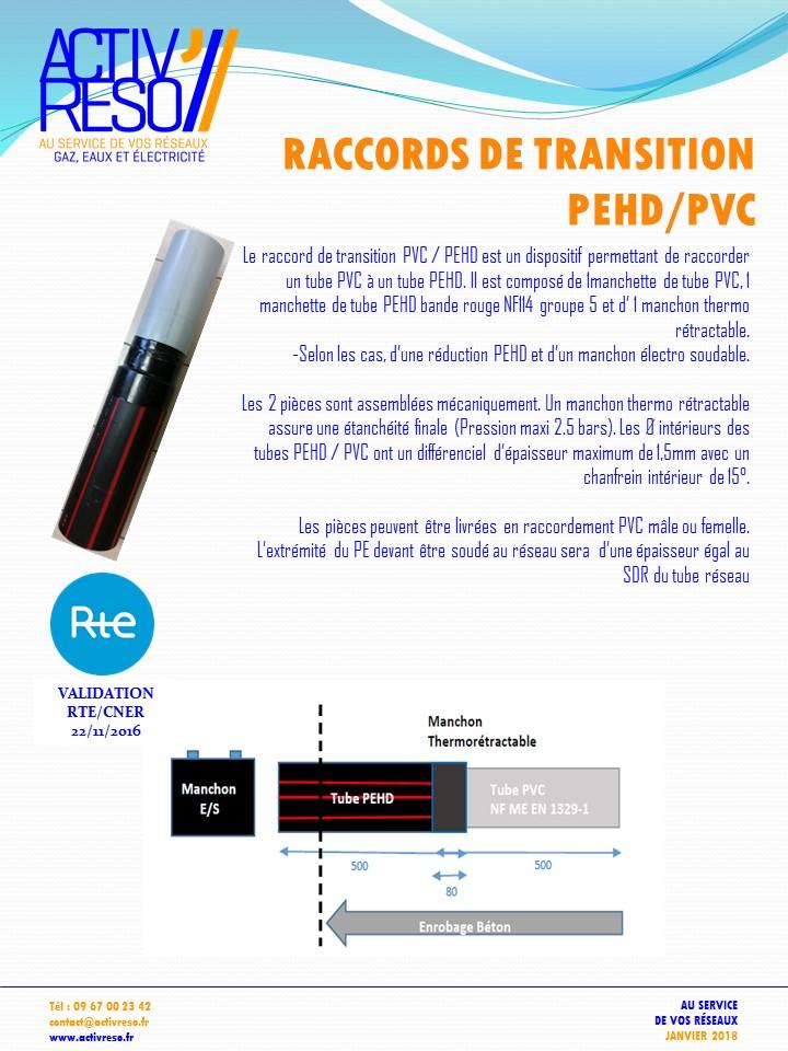 raccord de transition PEHD PVC - activreso