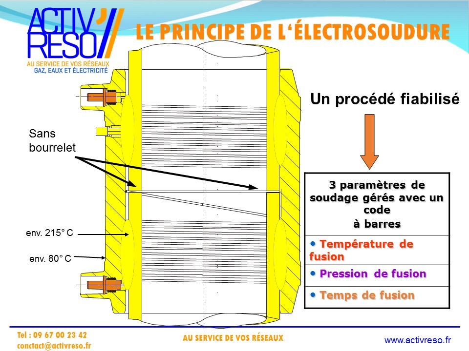 technique de soudage par electro-fusion - activreso 3