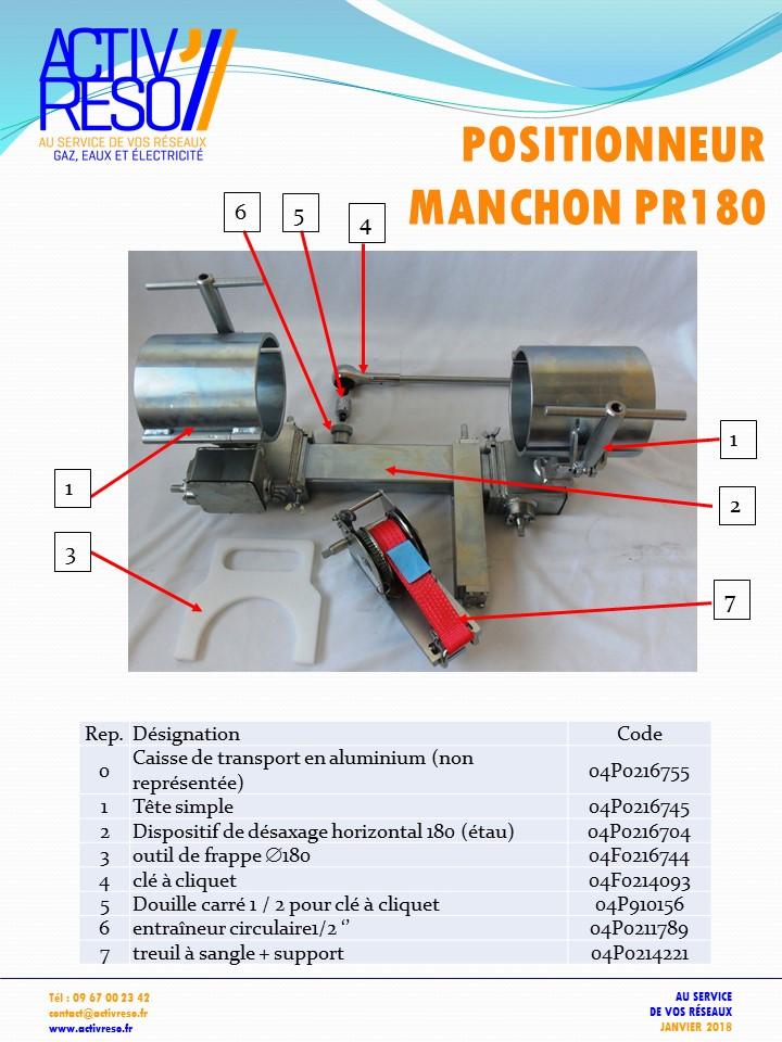 positionneur manchon PR180 - activreso
